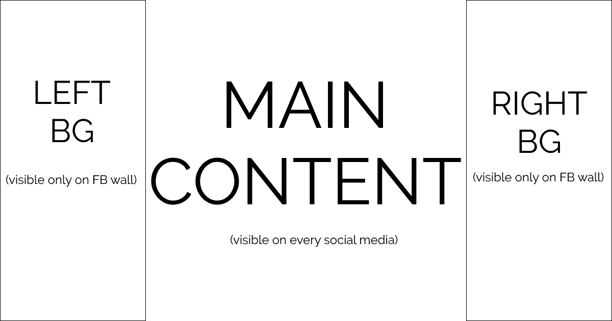 Social Media universal template